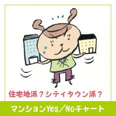マンションYES/NOチャート